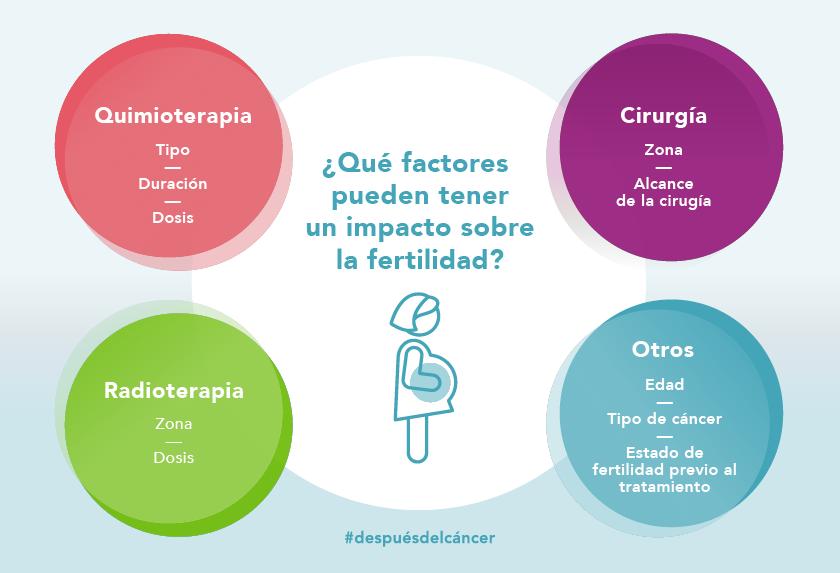 efectos secundarios de la extirpacion del utero