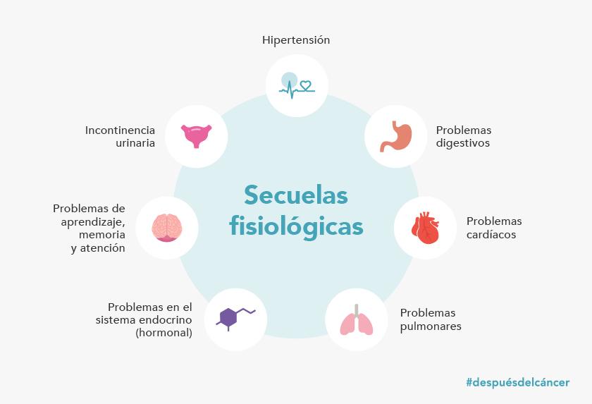 sistema de clasificación para el cáncer de próstata