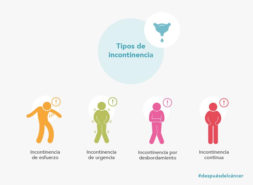 Cancer de prostata hormonioterapia, Hpv erkrankung manner - Cancer endometrial hormonioterapia