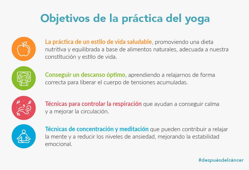 ¿Existe evidencia sobre los beneficios de la práctica del yoga tras superar  un cáncer  e2bbab506a37